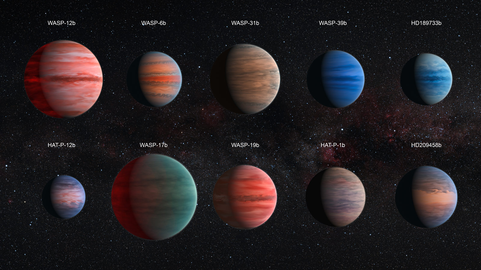 exo planets