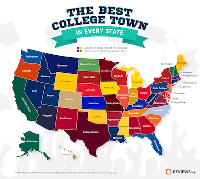 best college town in each state - reviews.org
