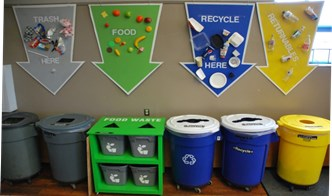 Trash, Food, Recycling, and Returnables