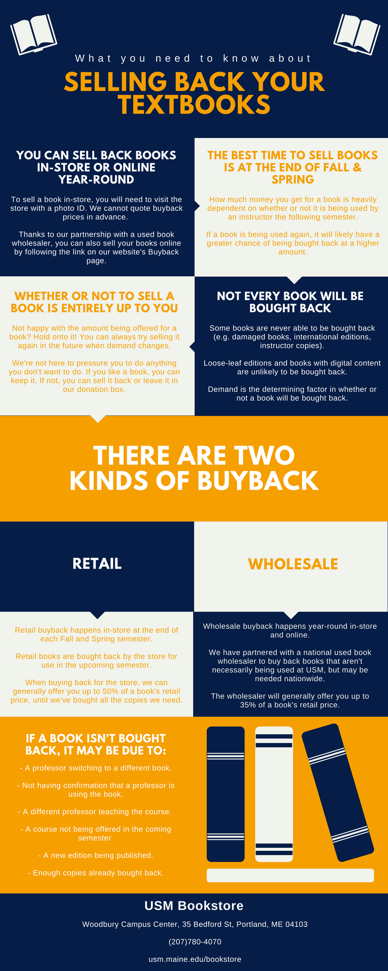 What You Need to Know About Selling Your Books